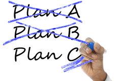 Plan A B or C